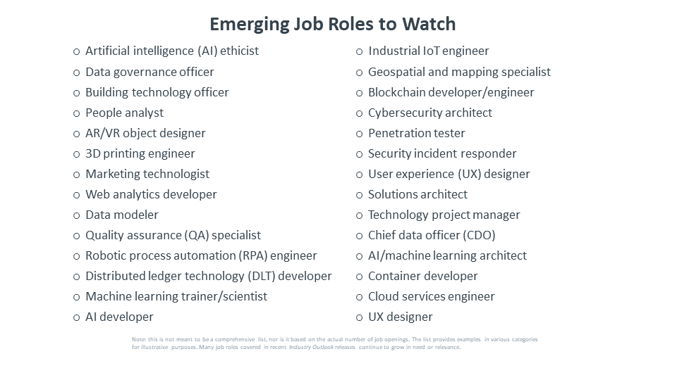 Emerging Job Roles to Watch